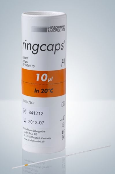 Ringcaps
